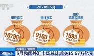 国家外汇管理局:5月我国外汇市场总计成交15.67万亿元